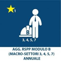 Aggiornamento RSPP (3, 4, 5, 7) – Annuale